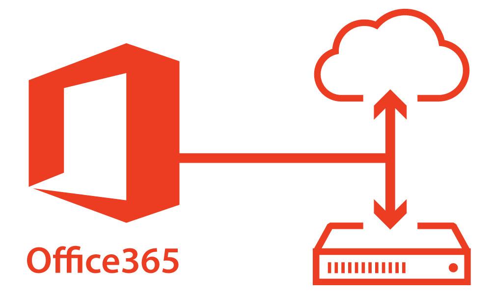CBM Corporate Office 365 Backup